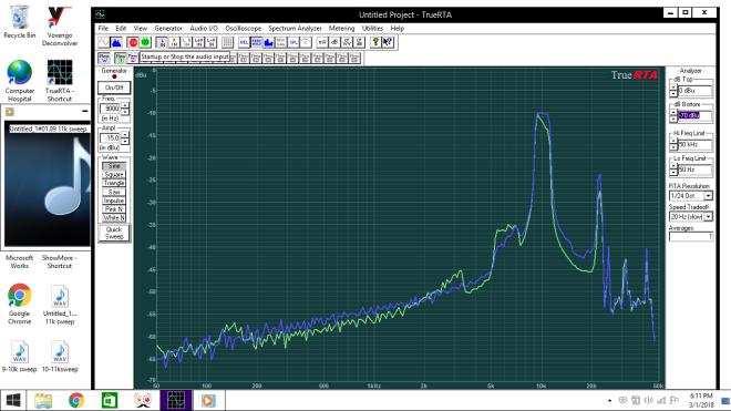 Amp vs Helix Fractal test