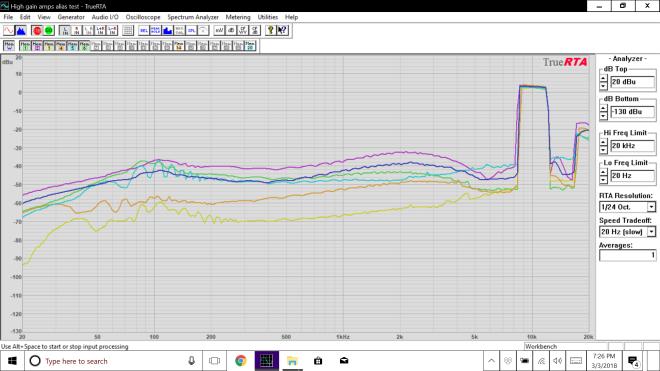 HX High gain aliasing test.png