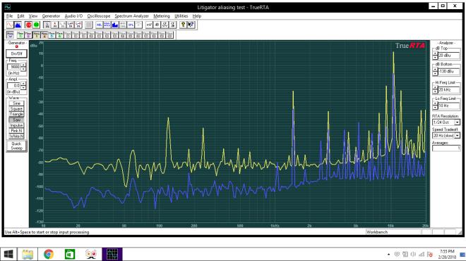 HX vs Fuchs alias test 11k